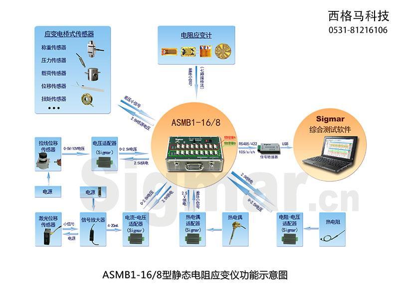 ASMB1系列功能示意图---圆弧