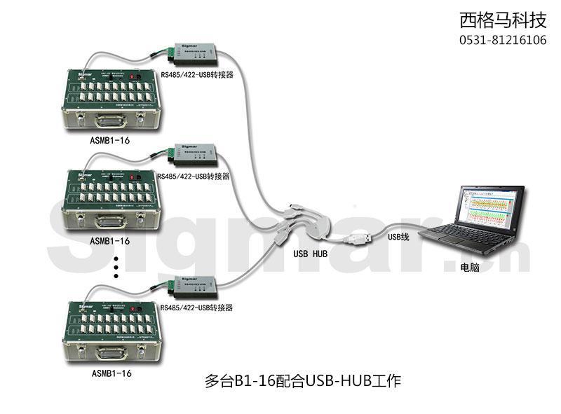 多台B1-16配合USB-HUB工作