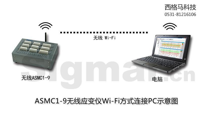 ASMC1-9无线连电脑示意图